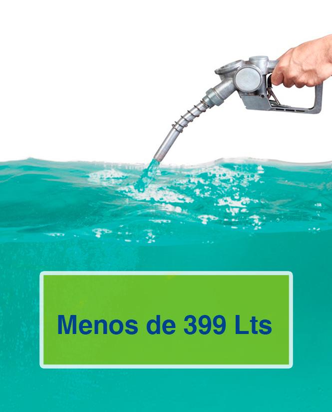 Compra online gasóleo C - Grupo Ulla